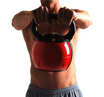 best kettlebells for home use 2019
